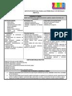 44435652-Sintesis-de-Areas-de-Apoyo-DI.doc