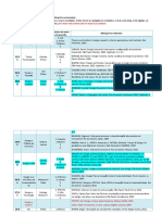 Cronograma Dos Seminários Teorias Do Design