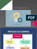 Gestión por procesos.pptx