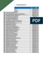 Listado Formulas Magistrales y Preparados Oficinales 08 2019-1