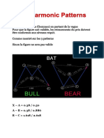 Les Harmonic Patterns
