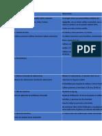 Plan de toma de muestras de suelos.docx