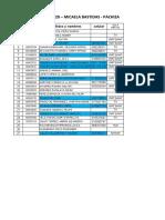 Lista Mb 1º y 2º Dpcc