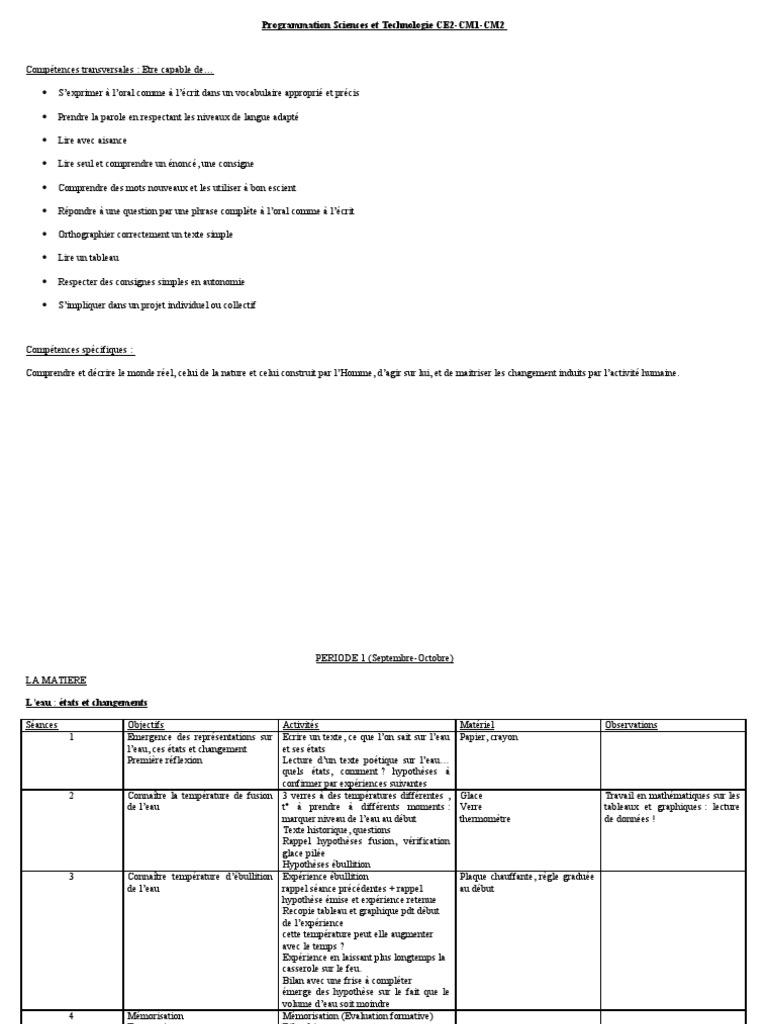 Program Mat Ion Sciences Et Technologie CE2 | Graine
