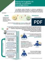 Infografia Apatia Anedonia v3