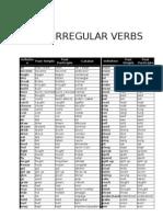 1b. Irregular Verb List - Meva and Tests