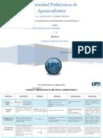 259045011-Cuadro-Comparativo-de-Metodos-Cuantitativos.doc