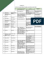 Laporan Survey Fintech Non-OJK Maret 2020