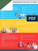 Infografia - Estilos de comunicacion