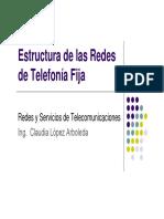 Estructura de las Redes de Telefonia Fija