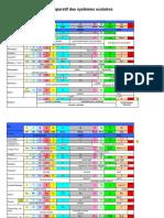 !!Tableau comparatif des systemes scolaires.pdf