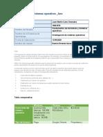 Cano Granados_Juan Martin_Investigación de sistemas operativos.docx