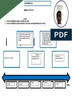HOJA DE TRABAJO -SESIÓN 4-MATEMÁTICA