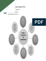 Mapa Conceptual Origen y Evolución de las Computadoras..pdf