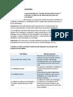PSICOLOGIA DEL DESAROLLO I TAREA 1