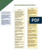 DIVERGENCIAS GESTALT E OUTROS MODELOS DE PSICOTERAPIA pdf
