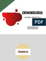 Mapa Mental Criminologia