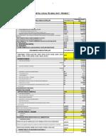 1 JUDETUL NEAMT Municipiul Piatra Neamt Nr din BUGETUL LOCAL PE ANUL PROIECT _ SINTEZA DENUMIREA INDICATORILOR COD INDICATOR P.pdf