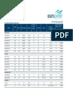 Finval-Price-List-2020_Romania_retail-2