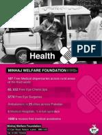 Mwf - Health Poster