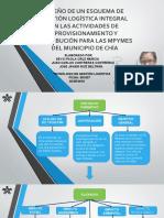 Proyecto Formativo logística.pptx