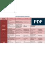 Matriz de Stakeholders_A3x