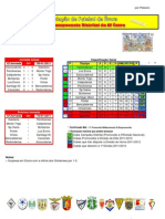 Resultados da 12ª Jornada do Campeonato Distrital da AF Évora em Futebol