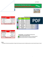 Resultados da 9ª Jornada do Campeonato Distrital da AF Évora em Futsal