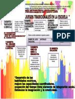 CICLO 5. Uso y aprovechamiento del tiempo libre (2).docx