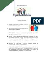 Blog Tipos de sociedad y empresa