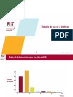 Gráficos Estudio de caso I.pdf
