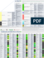 Chart_Herbicida.pdf