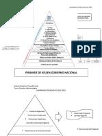 piramide de kelsen gobierno nacional, regional y local.docx