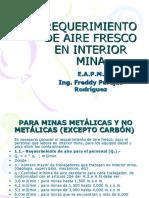 Requerimiento de Aire Fresco en Interior Mina