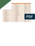 lista-tecnologos-conv-665-2020-2-publicacion