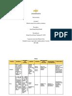 Macroeconomía - Matriz actividad 5
