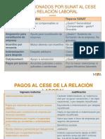 Gastos_de_personal-Rocio_Liu (1)-61-69.pdf