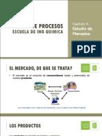 mapaomar_3.Estudio de Mercado_3_2019