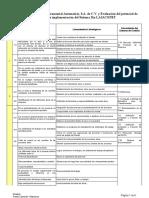 Diagnóstico de PIA, S.A. de C.V.