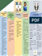 ACTIVIDAD 1 CONTABILIDAD GENERAL.pdf