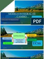modelo integral de cambio