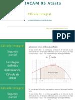 La integral definida. Cálculo de áreas