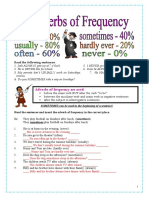 Frequency adverbs exercises-