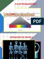 DIFRACCIÓN DE RAYOS X 1