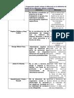 426501227-Unidad-1-Actividad-1-La-Administracion.docx