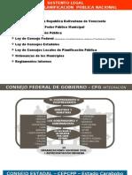 Diapositivas modelo del Sistema nacional de Planificación