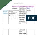 Planificación de Consejo de Curso del 15 al 19 de junio.doc