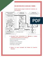 -CUESTIONARIO-DE-INYECCION-A-GASOLINA-Y-DIESEL-2.pdf