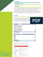 IDSOC-SDM-0069-Tráfico Anomalo Permitido-Analizado McAfee Labs