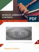 Negocio jurídico - contrato